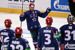 КХЛ. Итоги первых трех месяцев чемпионата