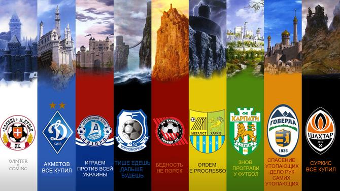Игра престолов. Хроники украинской футбольной медиавойны