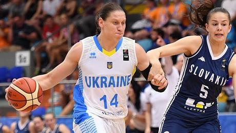 Украина вылетела с женского Евробаскета в 1/8 финала